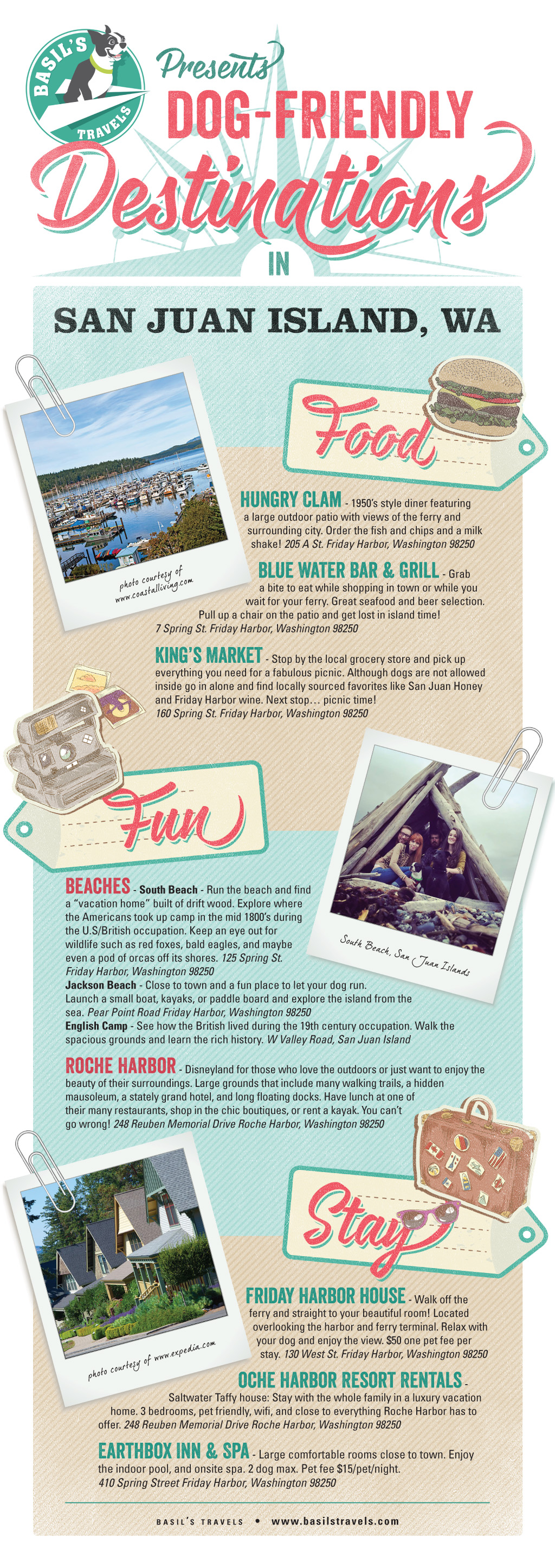 Infographic San Juan Island Dog Friendly